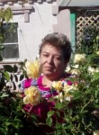 Anzhelika, 52  , Moscow