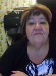 nadezhda, 57  , Minusinsk
