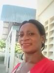 Atouba, 38  , Douala