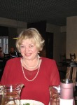 Evgeniya, 69  , Saint Petersburg