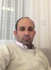 Turgay, 40, Turkey, Izmir
