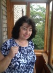 Mariya, 68, Balashikha