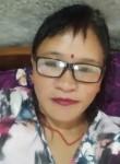 LAL BAHADUR, 27  , Ghaziabad
