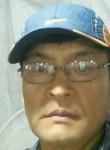 Youngjin neo, 42  , Gwangju