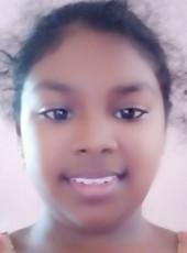 S . Bhavatharani, 18, India, Puducherry