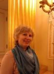 Olga, 57  , Zheleznogorsk (Kursk)
