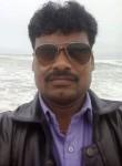 Siddaraju, 40  , Bangalore