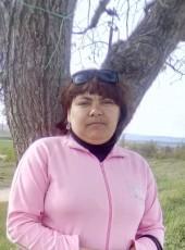оля Качуровска, 29, Россия, Симферополь