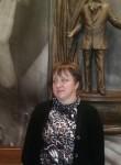 Margo, 53  , Konotop