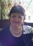 Nadezhda, 58  , Marks