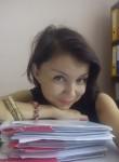 Инесса, 41  , Kiev