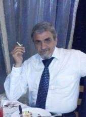 Mohammad, 54, Denmark, Copenhagen