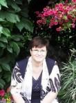 ANZhELIKA, 48  , Protvino