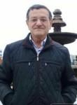 Izmayil, 69  , Lankaran