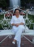 Tania, 63  , Yuzhne