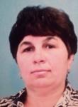 lyudmila, 57  , Artemovskiy