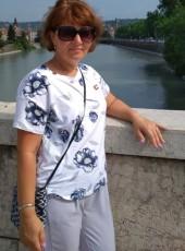 borysenko svet, 50, Ukraine, Borispil