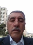 KRASAVCIK, 54  , Baku
