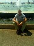 Dmitriy, 44  , Volgograd
