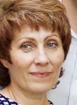 Mila, 52, Yekaterinburg