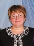 ELENA, 50  , Podporozhe