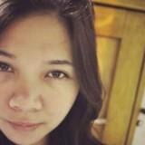 Min, 27  , Rizal