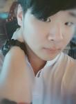 YoDdssek, 28, Taipei