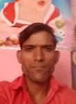 Sukhvir, 30  , Nangloi Jat