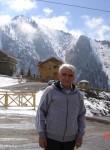 Anatoliy Stulkin, 79  , Domodedovo