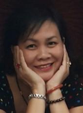 Hong Loan, 52, Vietnam, Hanoi