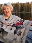Tatyana, 64  , Izhevsk