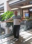 Dmitriy Rodin, 29, Moscow