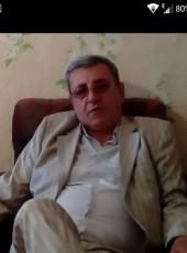 aramavanesyan, 53, Россия, Краснодар