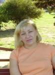 ELENA , 54  , Kropotkin