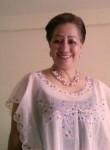 julietamyrns, 59  , Si Racha