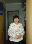 NADYa , 61  , Yekaterinburg