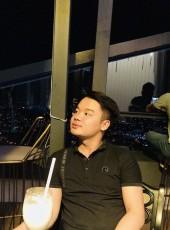 Kun, 24, Vietnam, Buon Ma Thuot