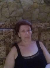 Irina, 63, Russia, Nevinnomyssk