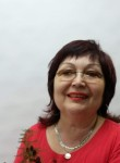 Tatyana, 64  , Troitsk (Chelyabinsk)