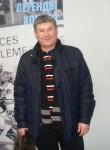 radkov1961