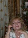 людмила, 68  , Pervomaysk (Luhansk)