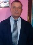 Hugo Cesar, 61  , Cordoba