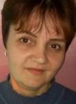 Olga, 41  , Bobrovytsya