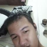 Patrick, 18  , Pasig City