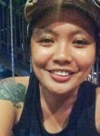 jtabs04, 31  , Guyong