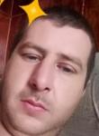 Dmitrii83, 36  , Karasuk