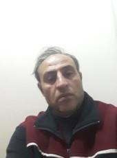 Nazmi, 19, Turkey, Kayseri
