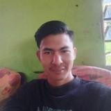 Nazim MdNazim, 26  , Jitra