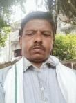 राज कश्यप, 37  , Kanpur