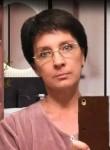 Irina Petrunina, 59  , San Francisco